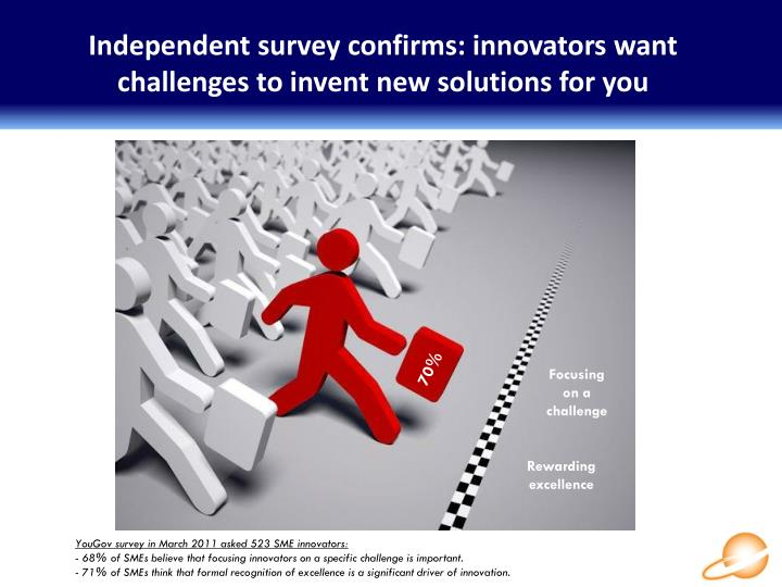Independent survey confirms: innovators want challenges to invent new solutions for you