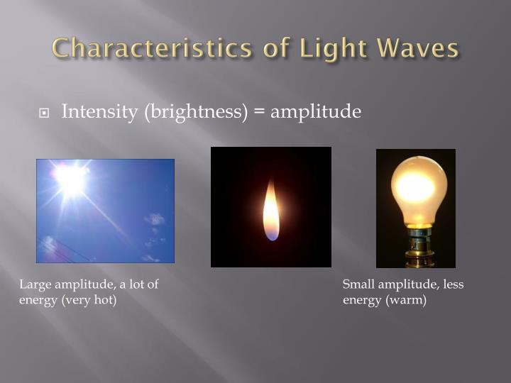 Characteristics of Light Waves