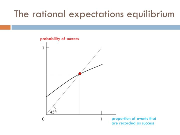 The rational expectations equilibrium