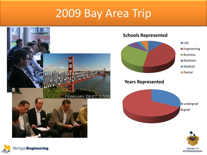 2009 Bay Area Trip