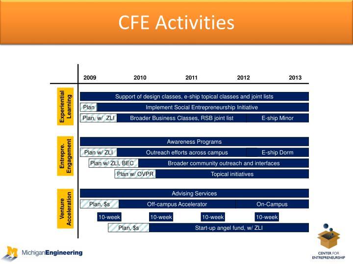 CFE Activities
