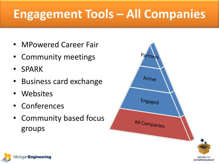 Engagement Tools – All Companies