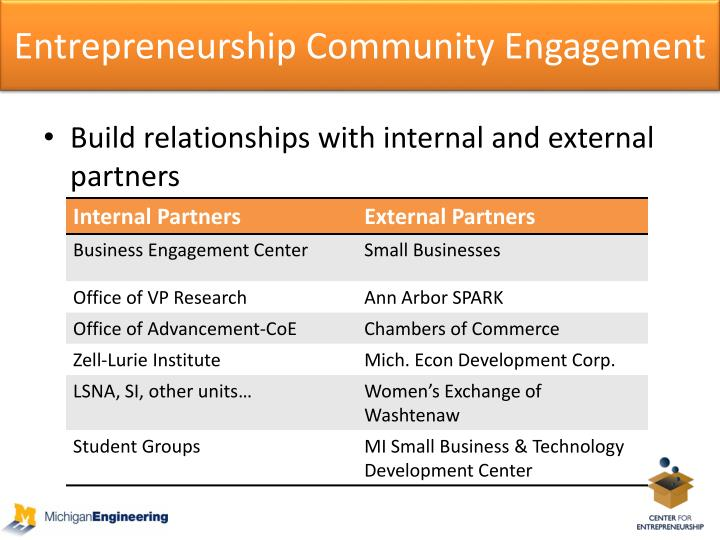 Entrepreneurship Community Engagement