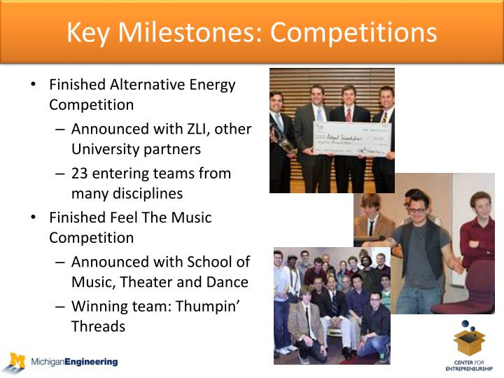 Key Milestones: Competitions