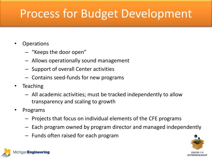 Process for Budget Development