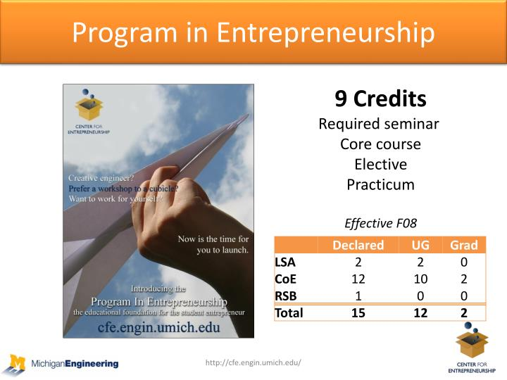 Program in Entrepreneurship