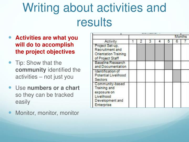 Writing about activities and results