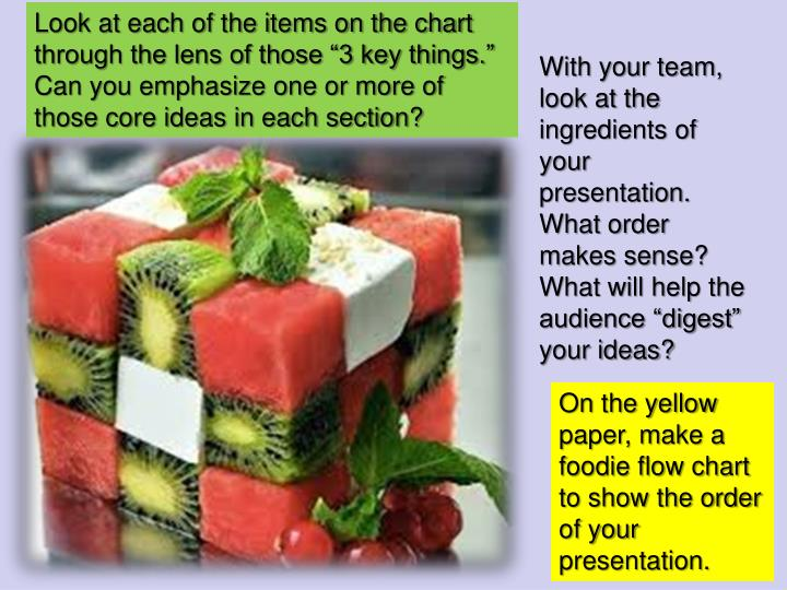 """Look at each of the items on the chart through the lens of those """"3 key things."""" Can you emphasize one or more of those core ideas in each section?"""