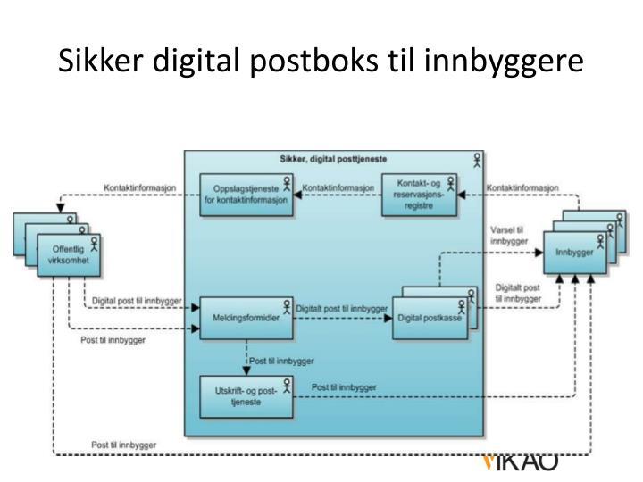 Sikker digital postboks til innbyggere