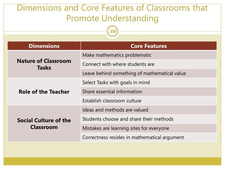 Dimensions and Core Features of Classrooms that Promote