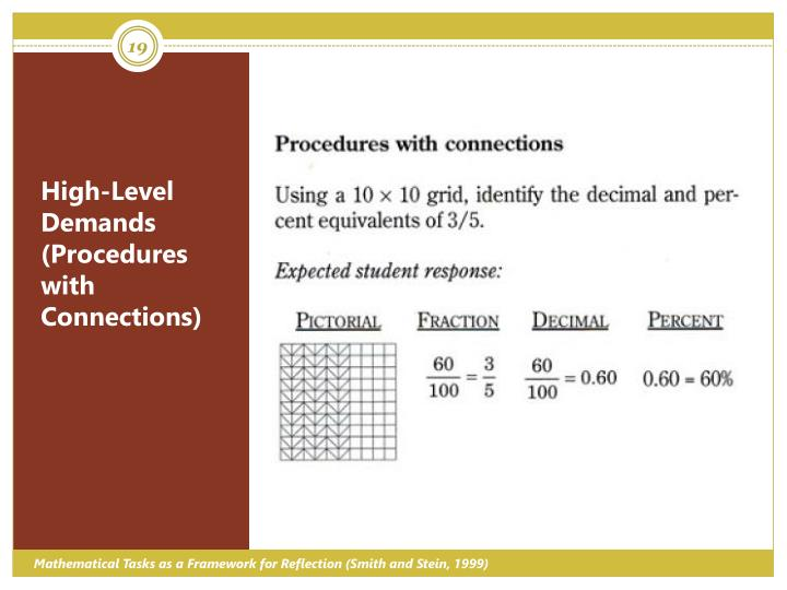 High-Level Demands (Procedures with Connections)