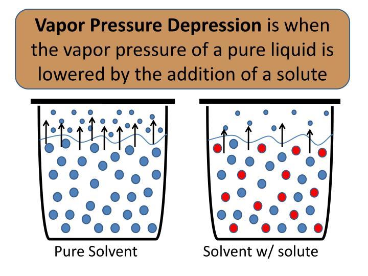 Vapor Pressure Depression