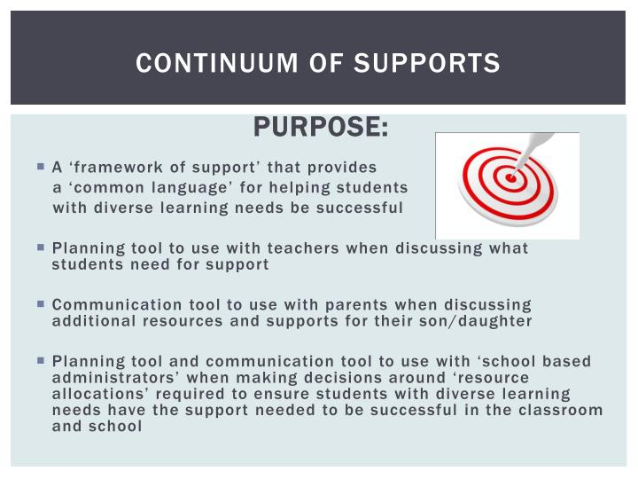 Continuum of supports