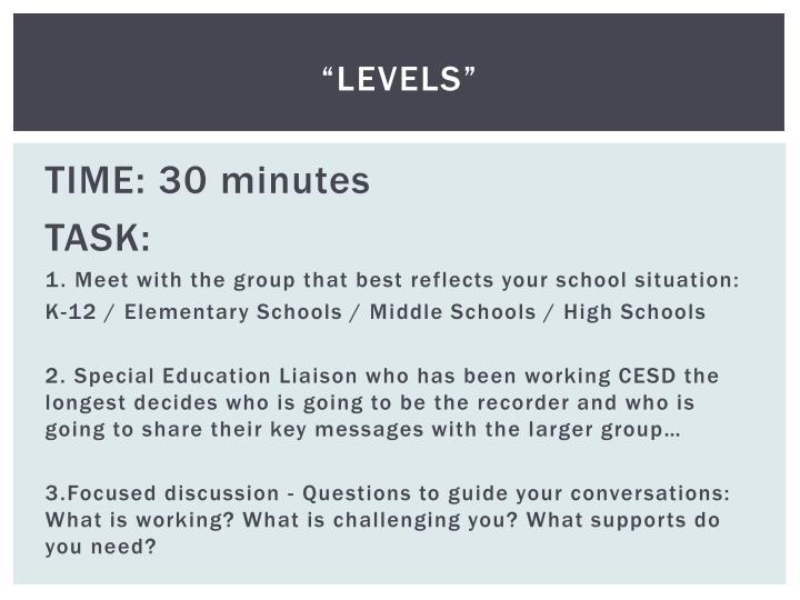 """""""Levels"""""""