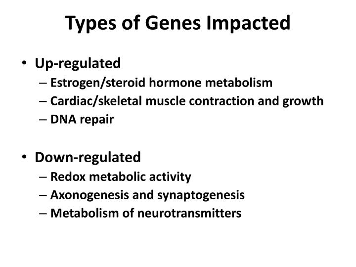 Types of Genes Impacted