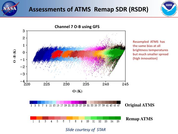 Assessments of ATMS  Remap SDR (RSDR)