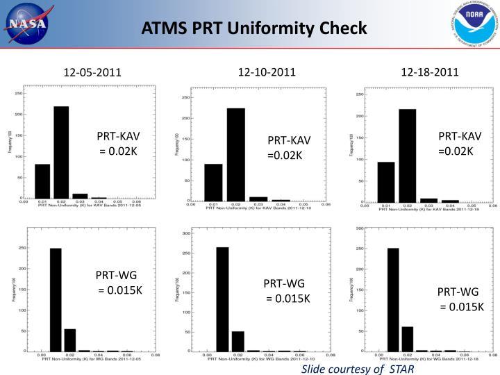 ATMS PRT Uniformity Check