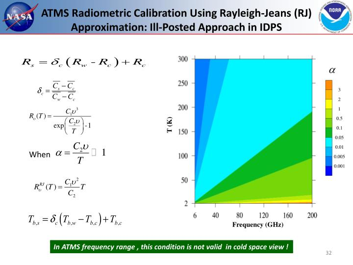 ATMS Radiometric Calibration Using Rayleigh-Jeans (RJ) Approximation: Ill-Posted Approach in IDPS