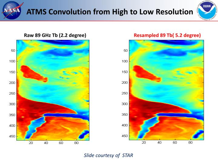ATMS Convolution from High to Low Resolution