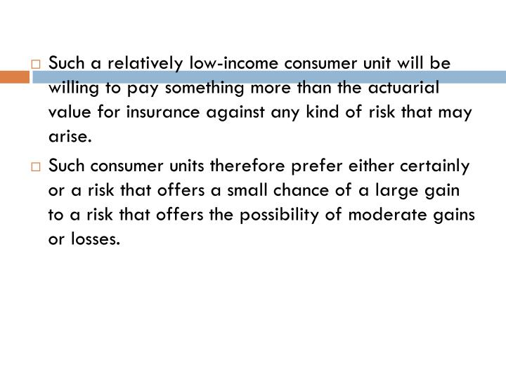 Such a relatively low-income consumer unit will be willing to pay something more than the actuarial value for insurance against any kind of risk that may arise.