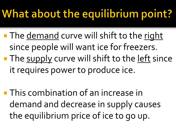 What about the equilibrium point?