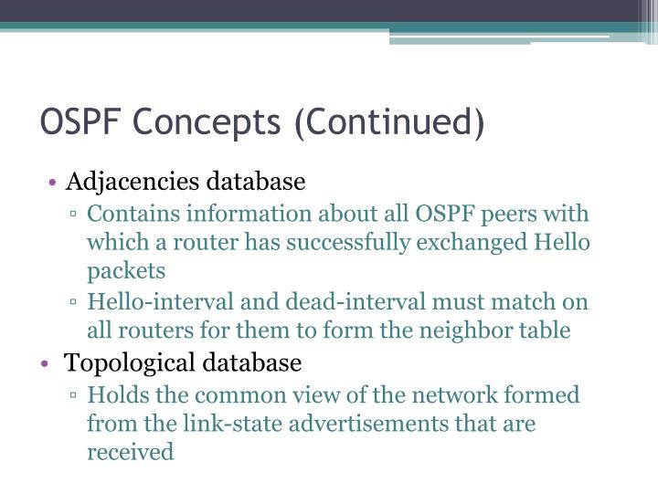 OSPF Concepts (Continued)
