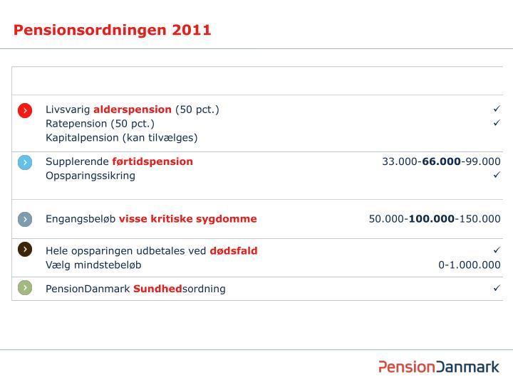 Pensionsordningen 2011