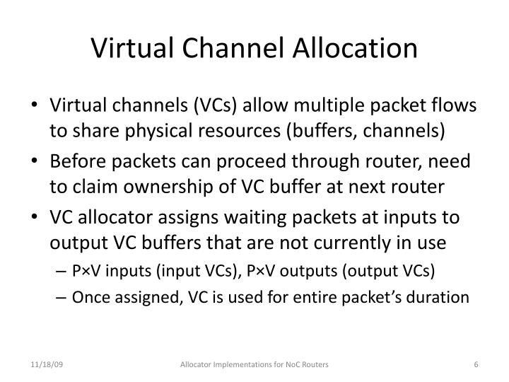 Virtual Channel Allocation