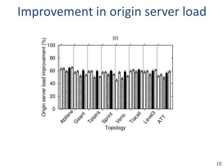 Improvement in origin