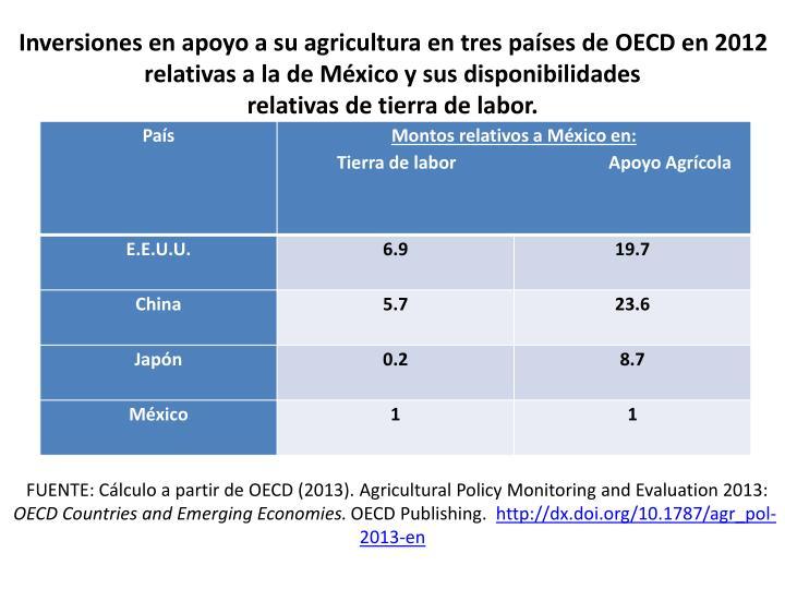 Inversiones en apoyo a su agricultura en tres países de OECD en 2012 relativas a la de