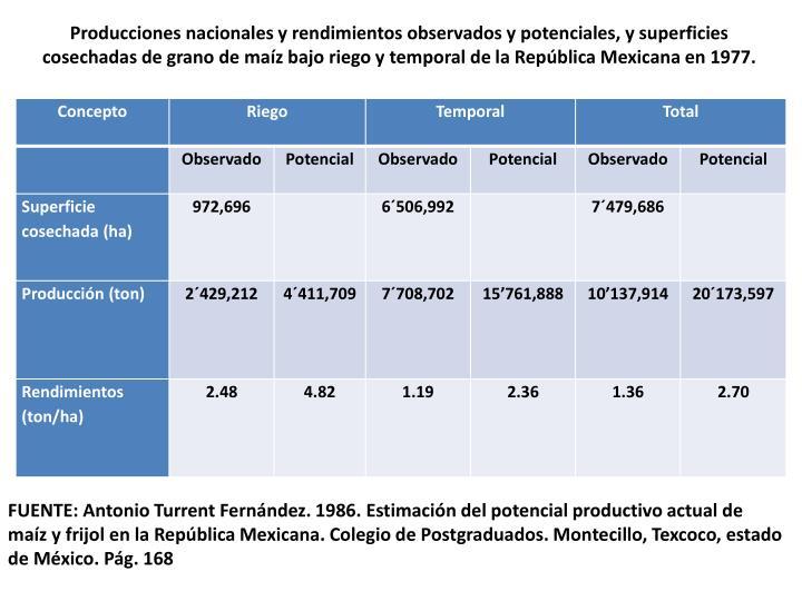 Producciones nacionales y rendimientos observados y potenciales, y superficies