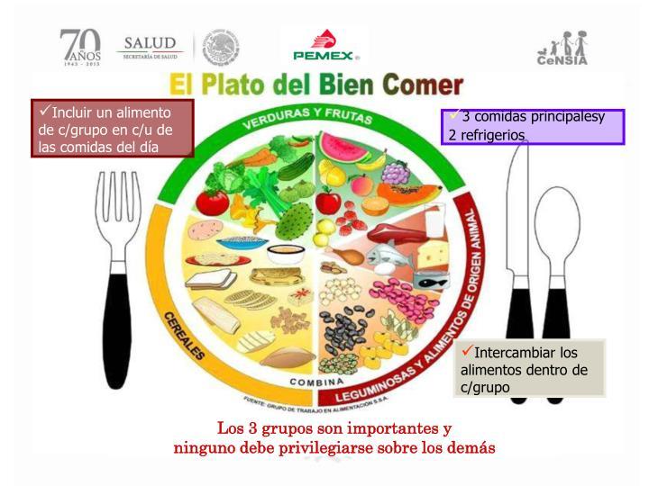 Incluir un alimento de c/grupo en c/u de las comidas del día