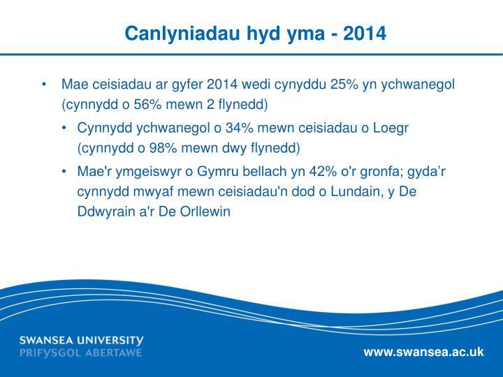 Canlyniadau hyd yma - 2014