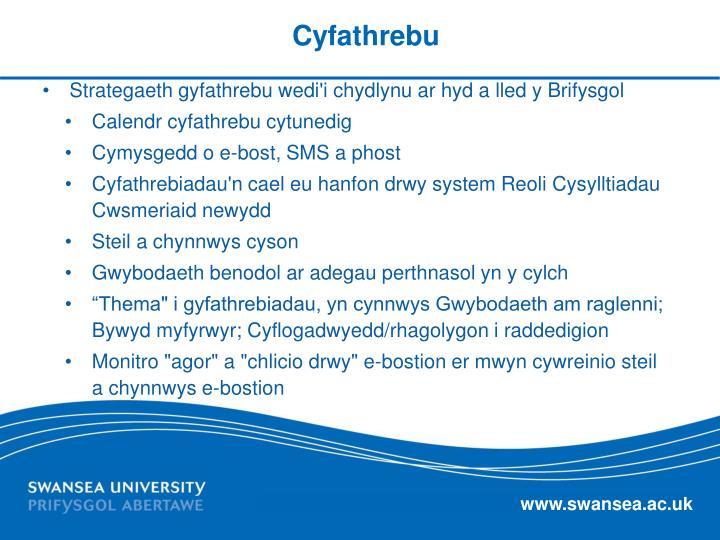 Cyfathrebu