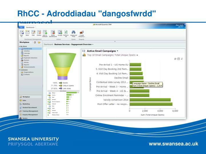 """RhCC - Adroddiadau """"dangosfwrdd"""" pwrpasol"""