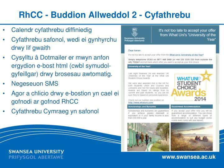 RhCC - Buddion Allweddol 2 - Cyfathrebu