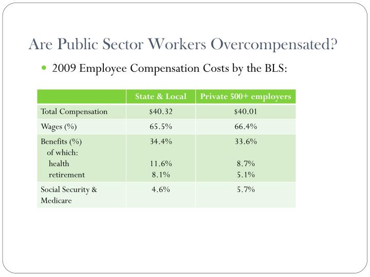 Are Public Sector Workers Overcompensated?