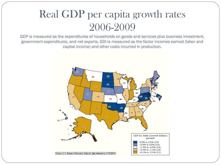Real GDP per capita growth rates