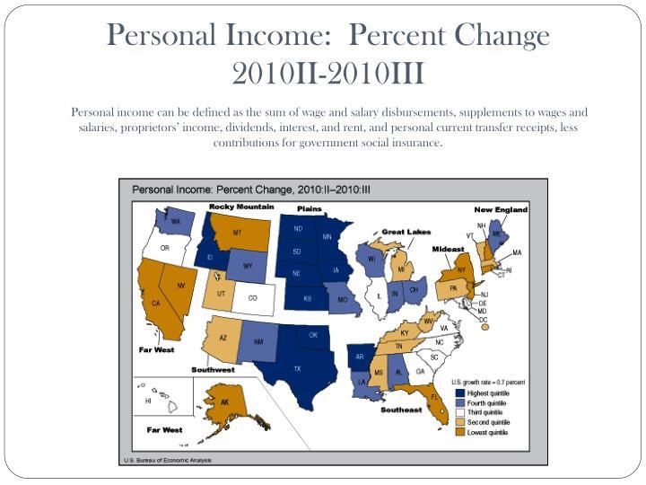 Personal Income:  Percent Change