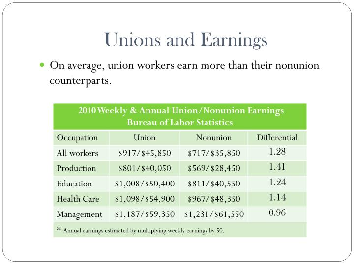 Unions and Earnings