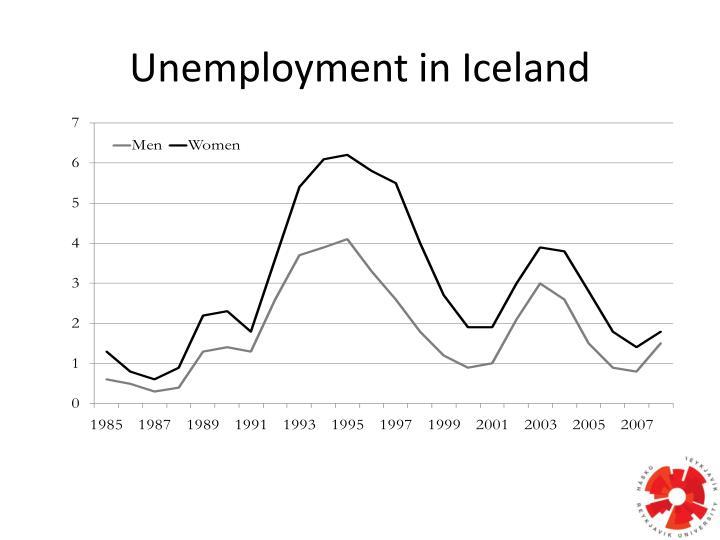 Unemployment in Iceland