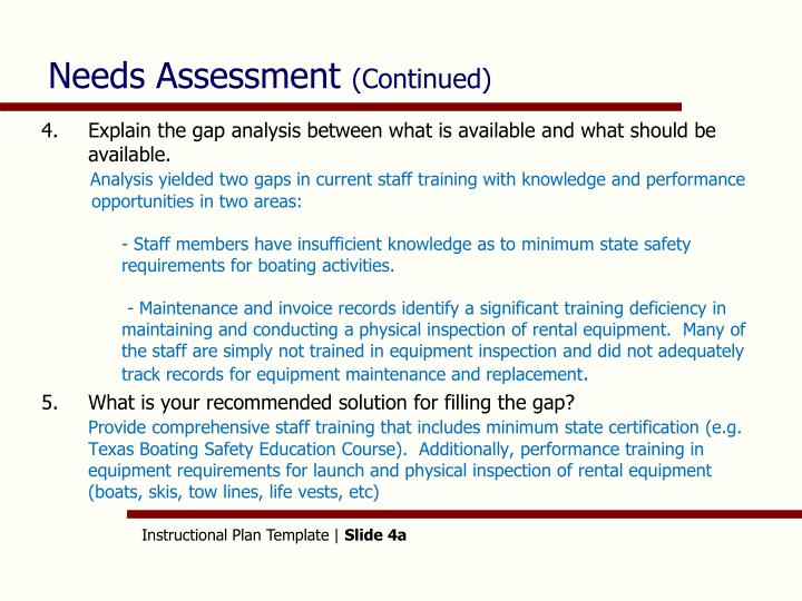Needs assessment continued