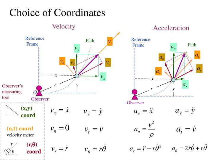 Choice of Coordinates