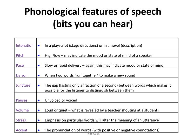 Phonological features of speech