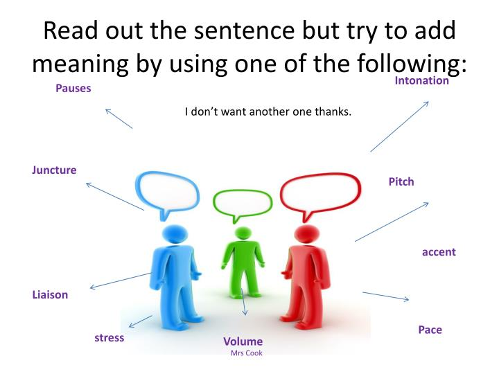 Read out the sentence but try to add meaning by using one of the following: