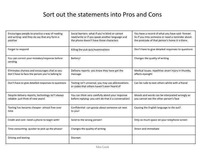 Sort out the statements into Pros and Cons