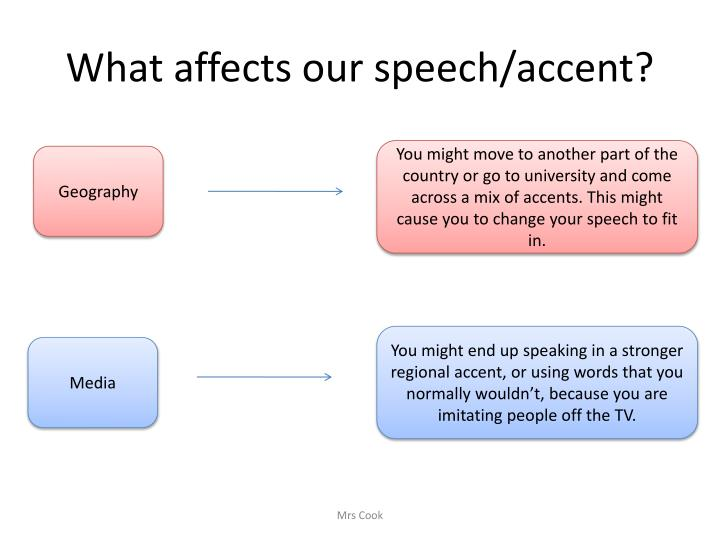 What affects our speech/accent?