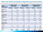 2012 truck crashes by vehicle configuration and crash severity