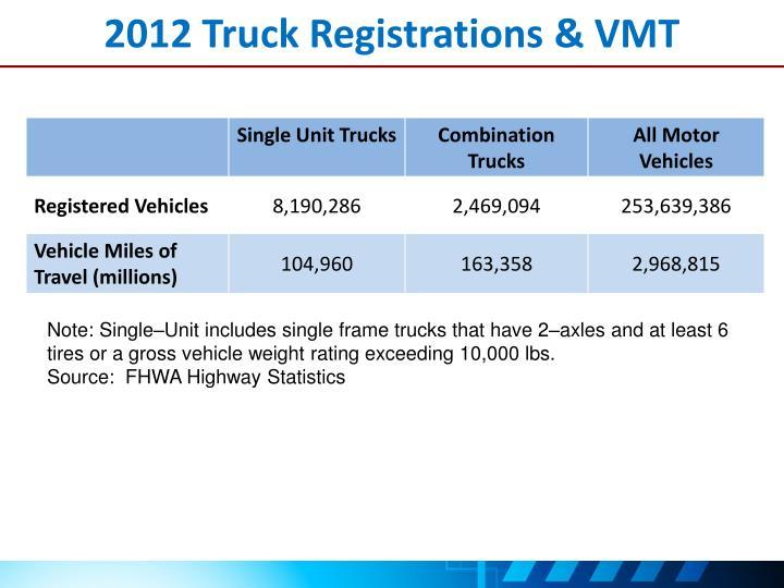 2012 Truck Registrations & VMT