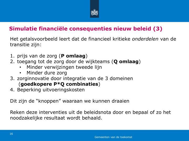Simulatie financiële consequenties nieuw beleid